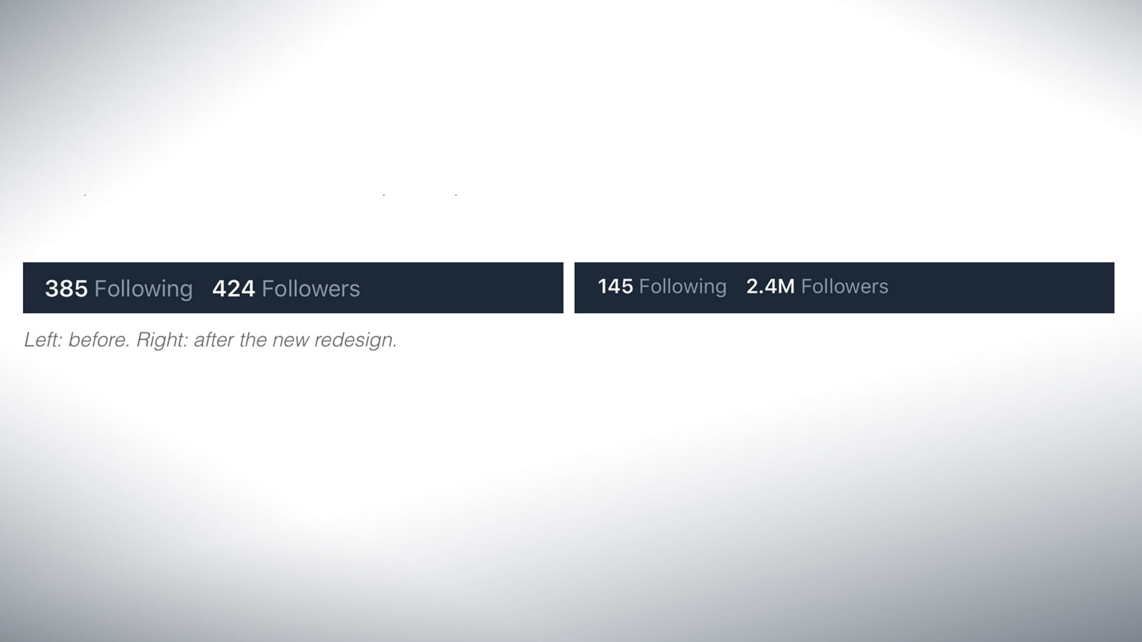 Twitter redesign boasts slightly smaller font for follower count