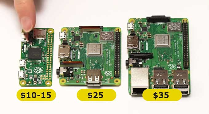 A closer look at the new Raspberry Pi 3 Model A+ / Boing Boing