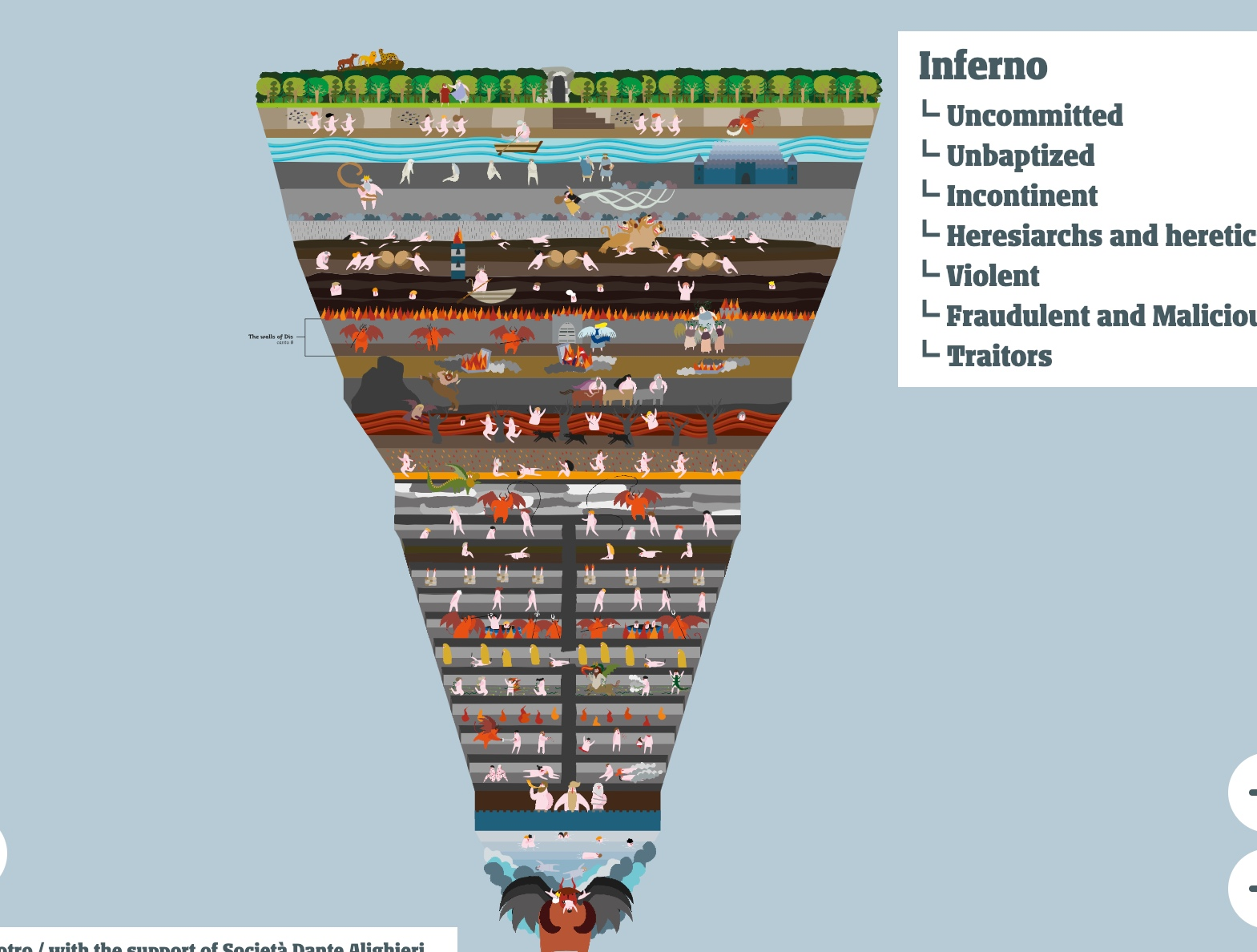Explore Dante's Inferno as a fantastic interactive visualization / Boing  Boing