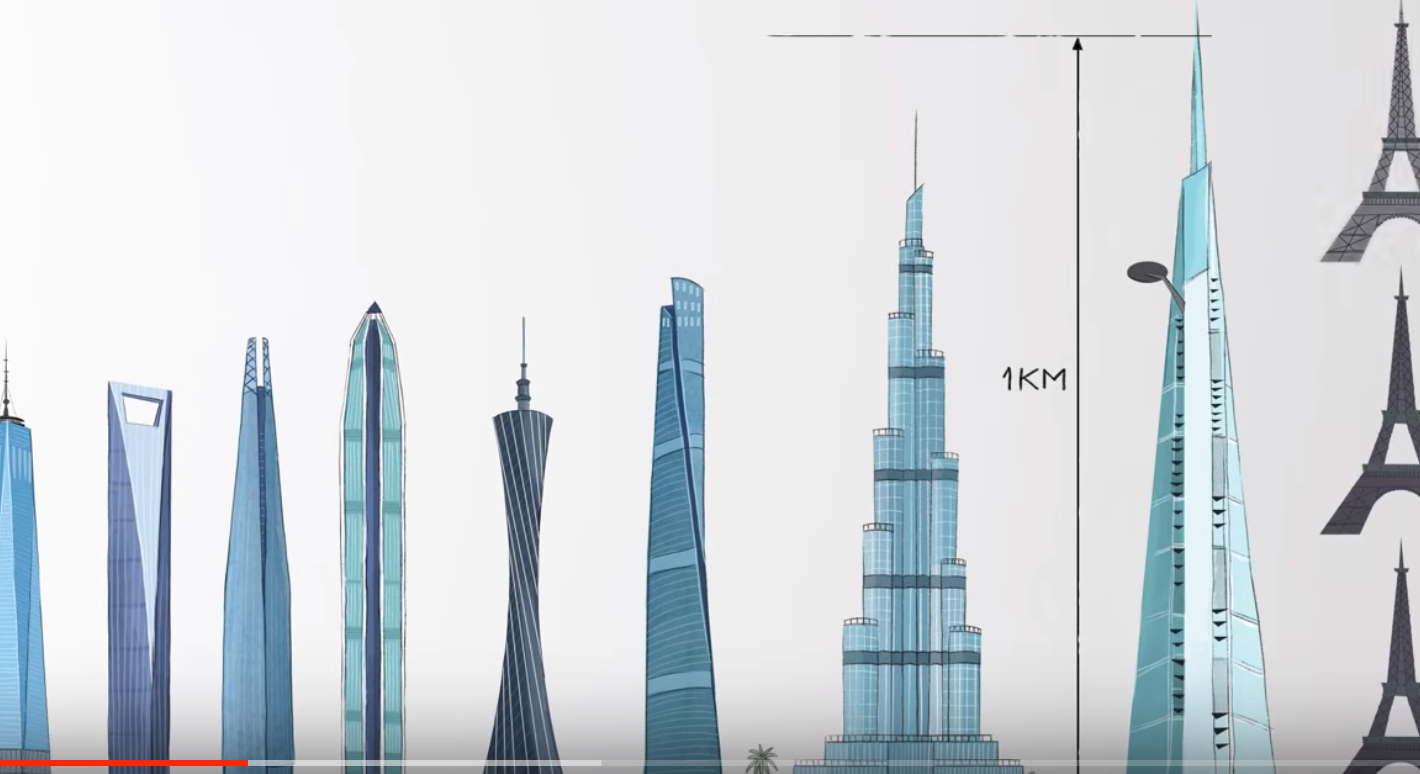 Can there be a mile-high skyscraper?